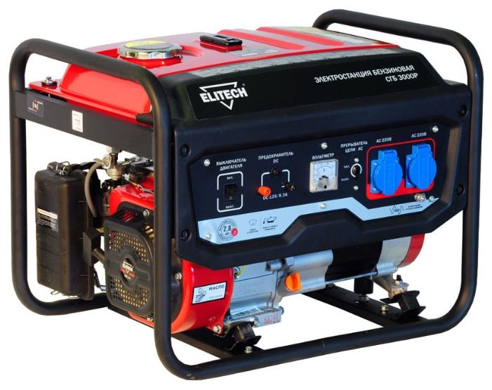 Электрогенератор Elitech СГБ 3000РЭлектрогенераторы<br>Бензиновая электростанция ELITECH СГБ 3000 Р предназначена для работы в качестве автономного источника электроэнергии переменного однофазного тока напряжением 220В, частотой 50Гц.<br><br>- 4-тактный бензиновый двигатель <br>- Автоматическая регулировка выходного напряжения AVR <br>- Металлический топливный бак с датчиком уровня топлива <br>- Две розетки 220В/16А <br>- Многоразовый воздушный фильтр<br><br>Комплектация:<br>- Генераторная установка<br>- Аккумуляторная батарея &amp;#40; СГБ6500Е, СГБ8000Е, СГБ9500Е&amp;#41;<br>- Набор ключей<br>- Руководство по эксплуатации<br><br>Тип электростанции: бензиновая<br>Тип запуска: ручной<br>Число фаз: 1 (220 вольт)<br>Объем двигателя: 196 куб.см<br>Мощность двигателя: 6.5 л.с.<br>Тип охлаждения: воздушное<br>Объем бака: 15 л<br>Активная мощность, Вт: 2500<br>Защита от перегрузок: есть