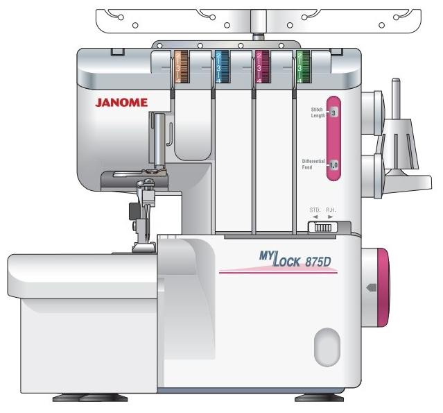 Оверлок Janome MyLock 875 (ML-875D)Оверлоки<br><br><br>Тип: оверлок<br>Число нитей: 2, 3, 4<br>Количество швейных операций: 10<br>Виды швов: ролевой шов<br>Максимальная длина стежка: 5.0 мм<br>Максимальная ширина стежка: 7.0 мм<br>Рукавная платформа: есть<br>Отсек для аксессуаров : есть